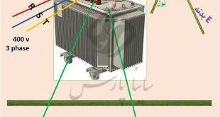 دو الکترود حفاظتی و ایمنی مربوط به ترانسفورماتور